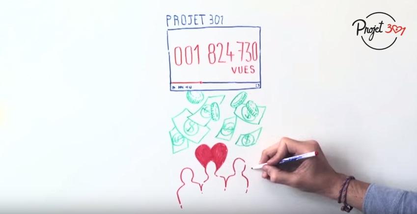 projet301
