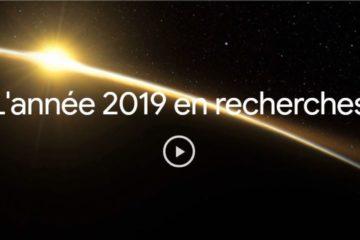 Tendances de recherche en 2019