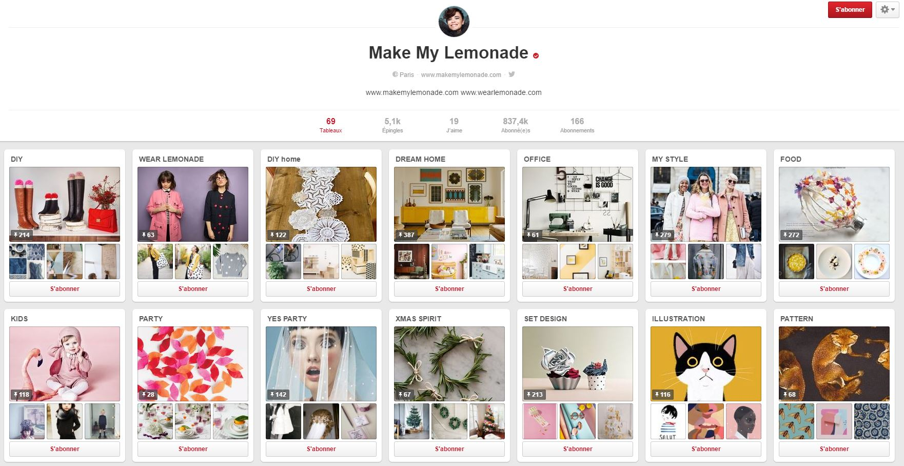 makemylemonade-pinterest