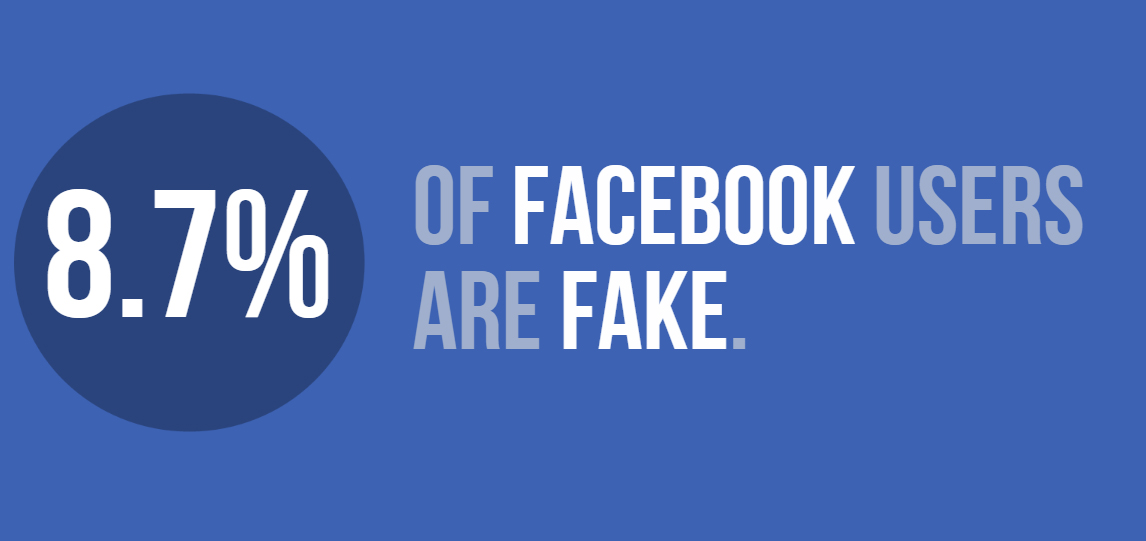facebook fact influenth
