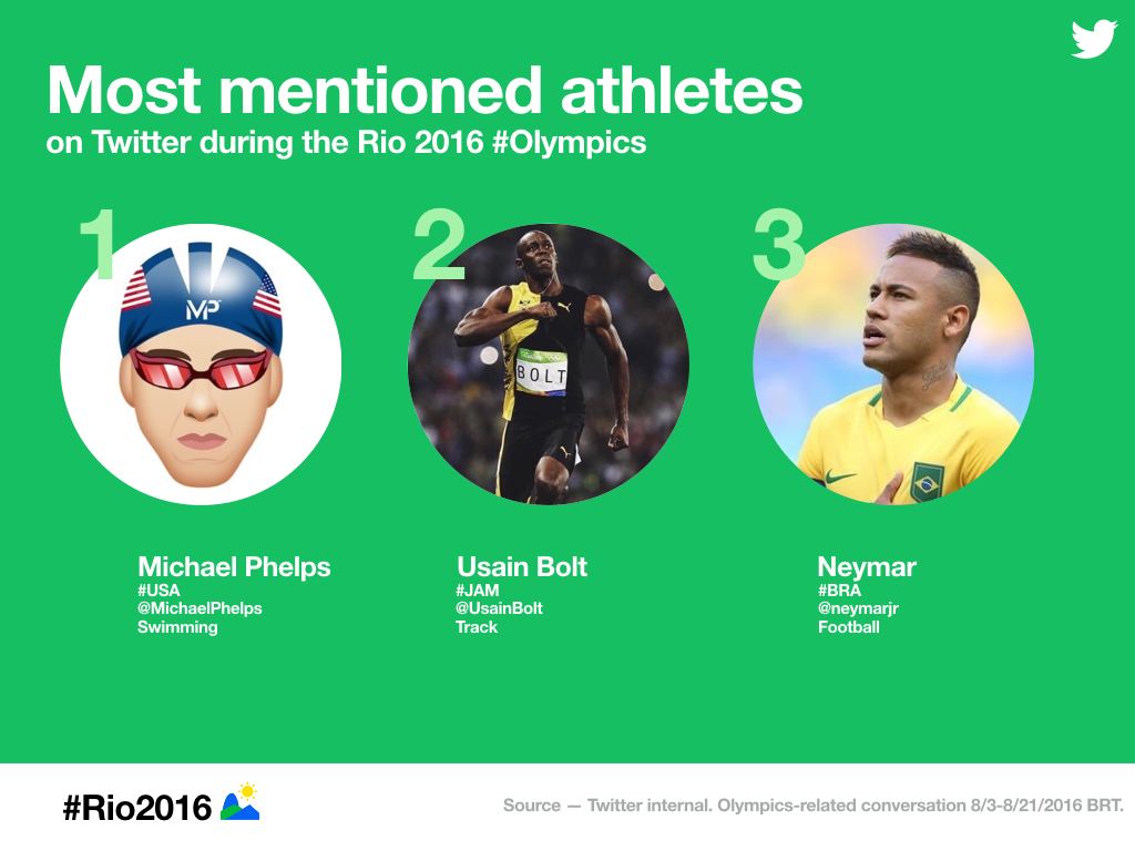 athletes-rio-influenth