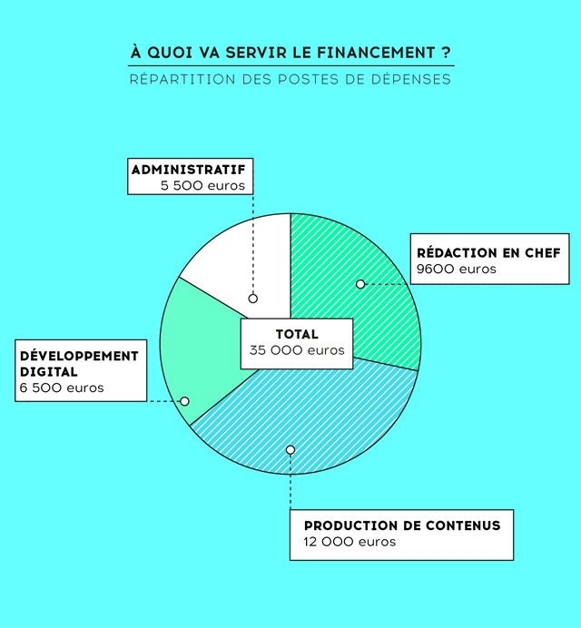 infographie sans a_ influenth