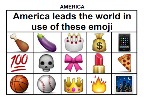 américa influenth